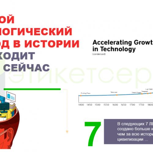 ЭтикетСервис в Москве на  VII семинаре по «1С:ERP 2» 9-12 апреля 2019 года.